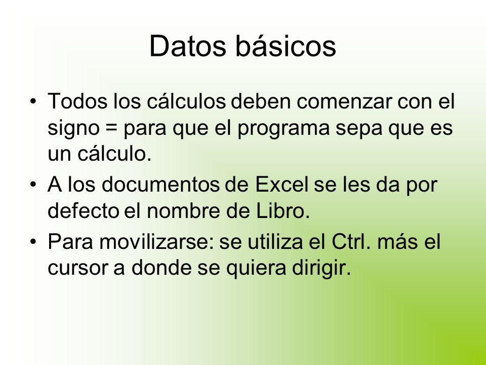 Datos básicos Todos los cálculos deben comenzar con el signo = para que el programa sepa que es un cálculo.
