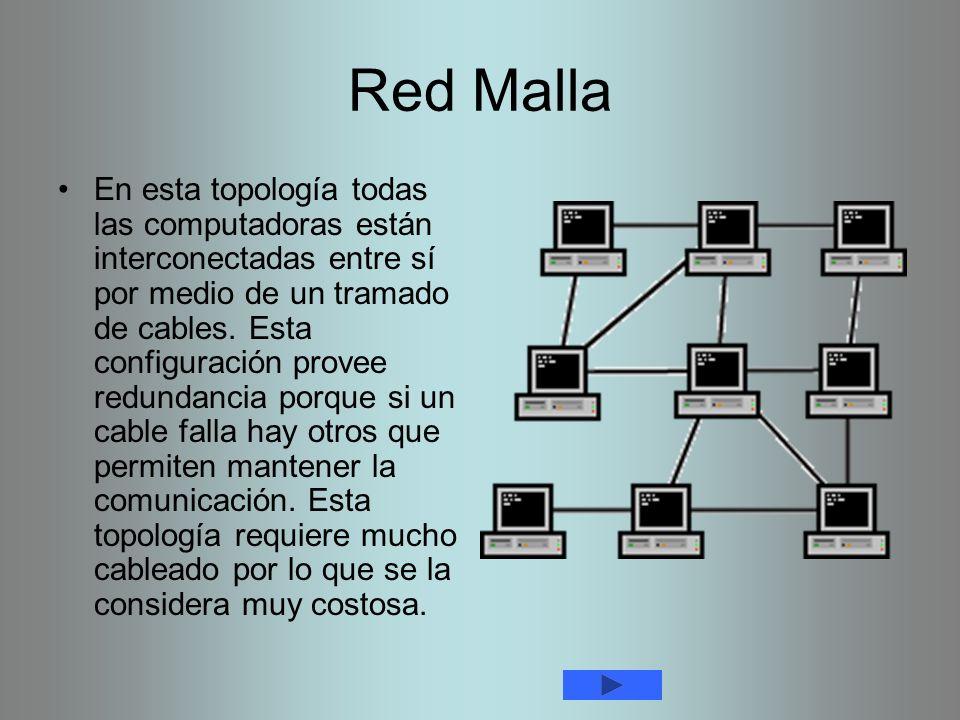 Red Malla