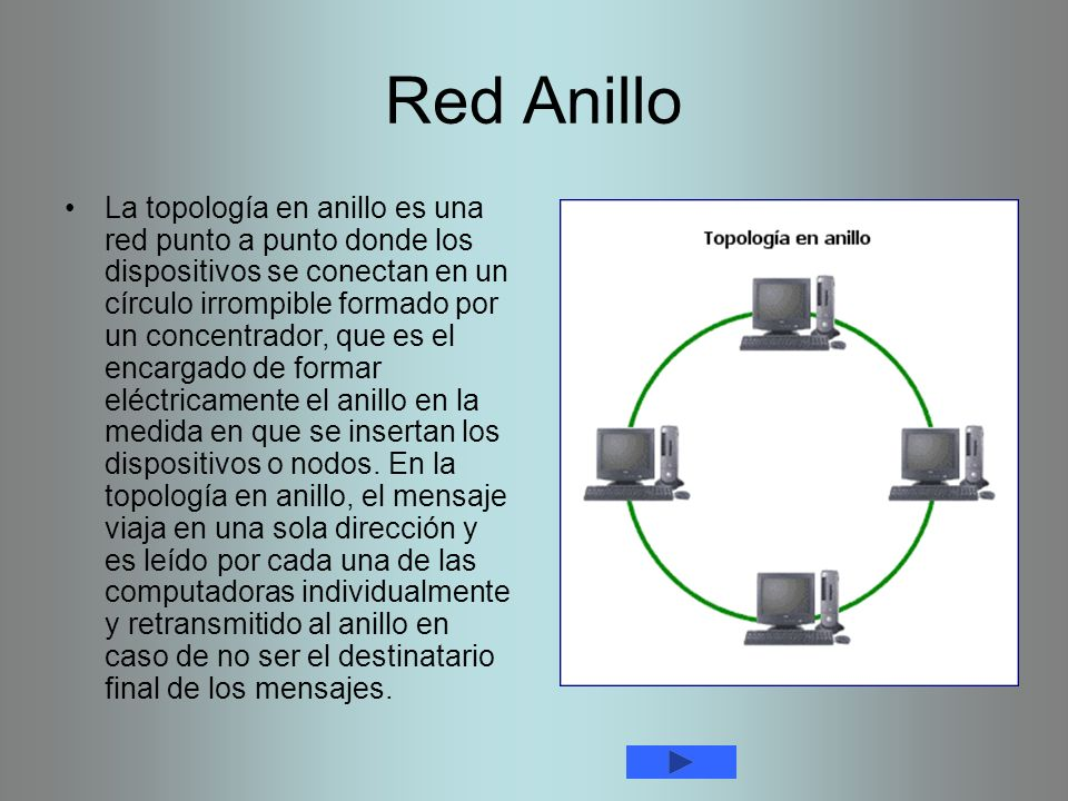 Red Anillo