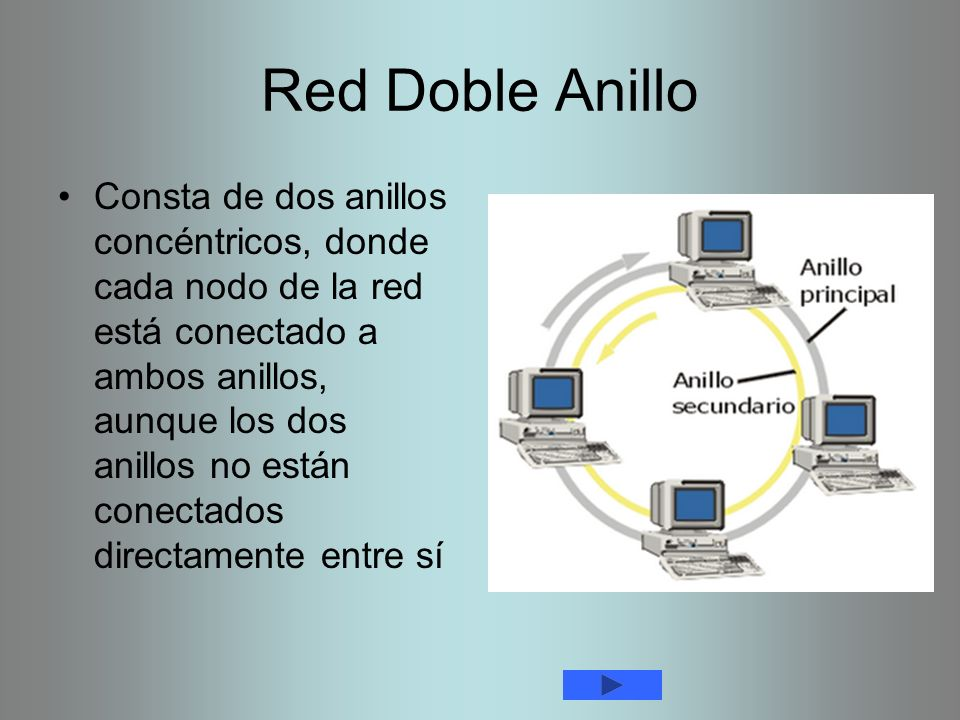 Red Doble Anillo