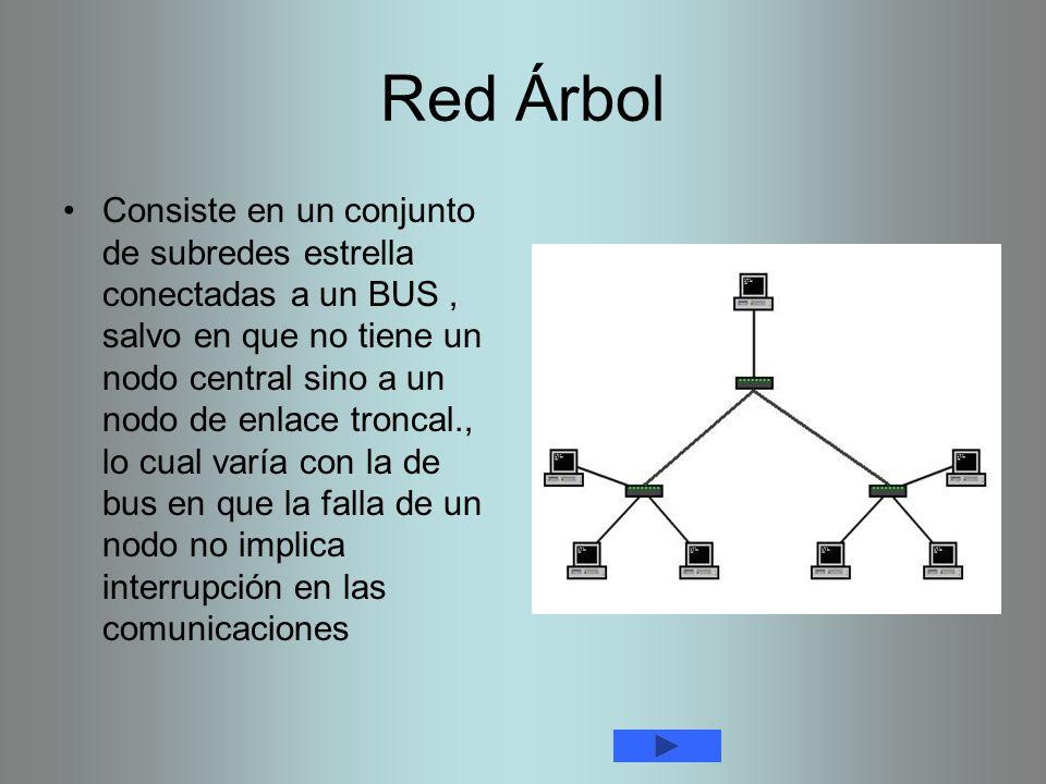 Red Árbol