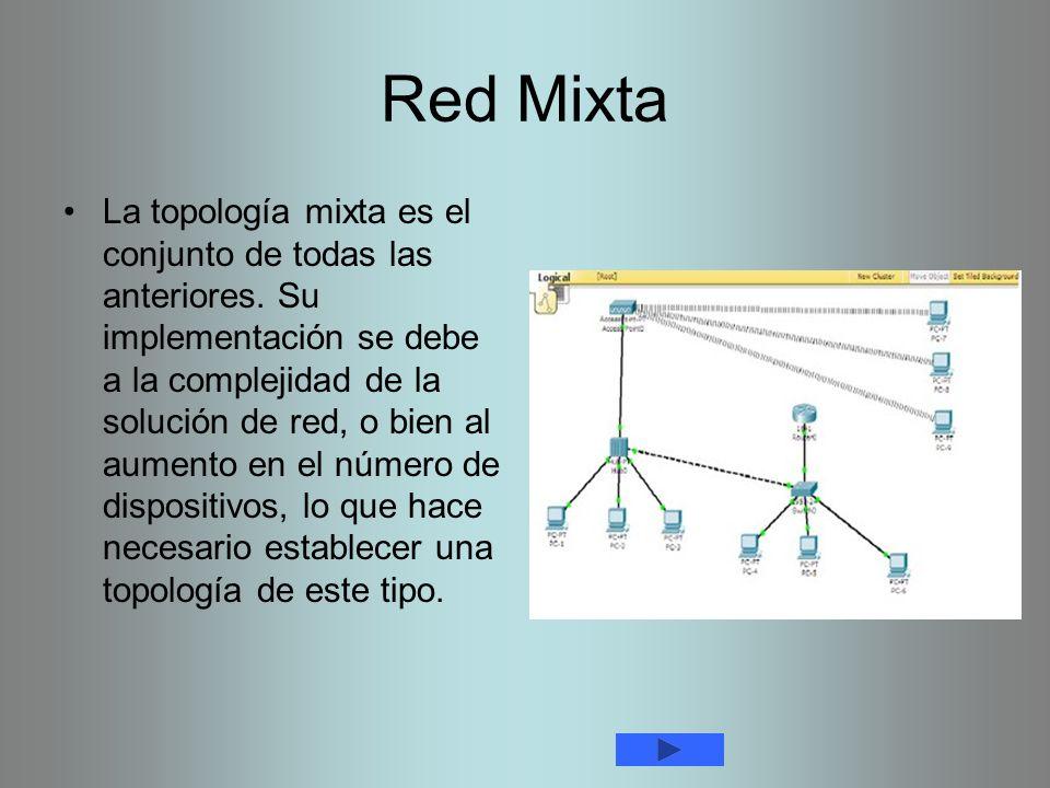 Red Mixta