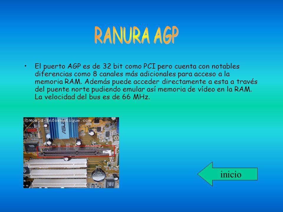 RANURA AGP