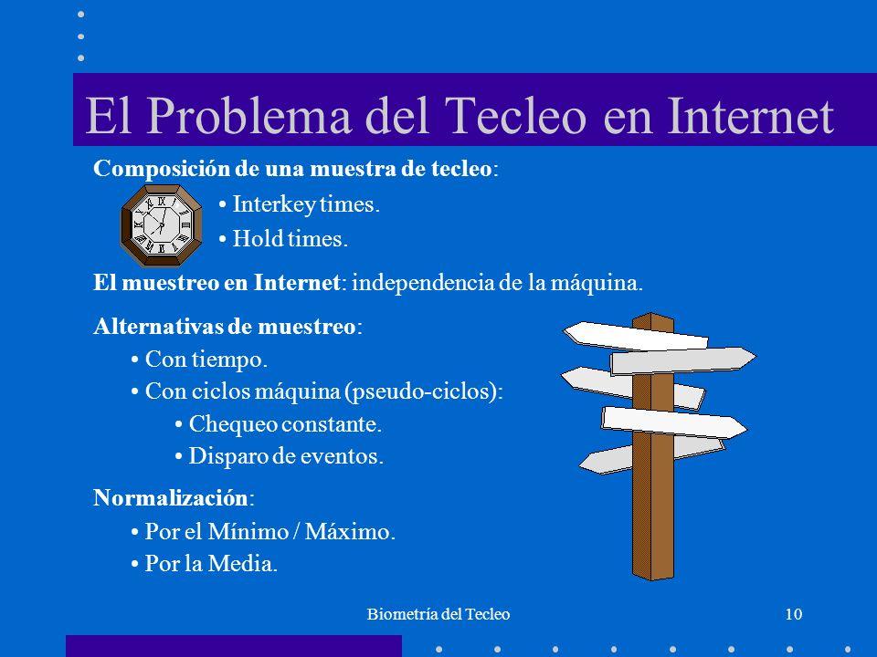 El Problema del Tecleo en Internet