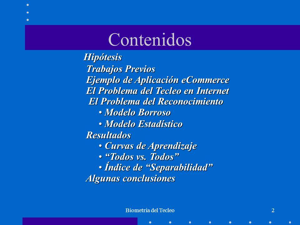 Contenidos Hipótesis Trabajos Previos Ejemplo de Aplicación eCommerce
