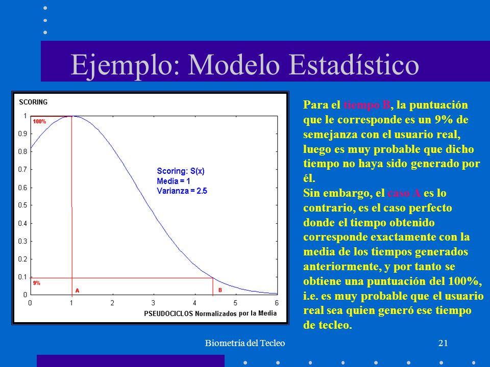 Ejemplo: Modelo Estadístico