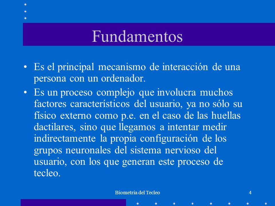 Fundamentos Es el principal mecanismo de interacción de una persona con un ordenador.