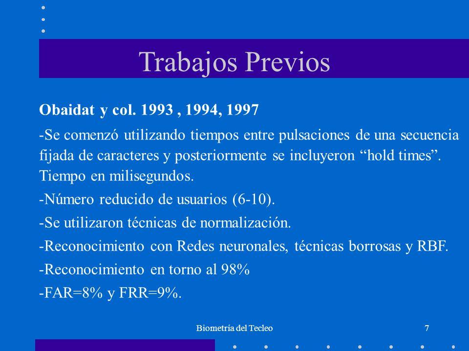 Trabajos Previos Obaidat y col. 1993 , 1994, 1997