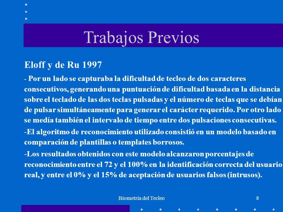 Trabajos Previos Eloff y de Ru 1997