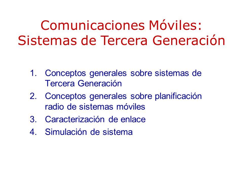 Normativa y Planificación de Sistemas de Radiocomunicación