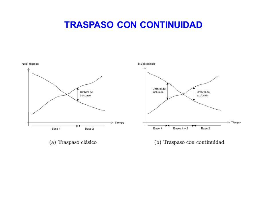 TRASPASO CON CONTINUIDAD