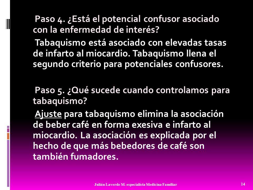 Paso 4. ¿Está el potencial confusor asociado con la enfermedad de interés Tabaquismo está asociado con elevadas tasas de infarto al miocardio. Tabaquismo llena el segundo criterio para potenciales confusores. Paso 5. ¿Qué sucede cuando controlamos para tabaquismo Ajuste para tabaquismo elimina la asociación de beber café en forma exesiva e infarto al miocardio. La asociación es explicada por el hecho de que más bebedores de café son también fumadores.