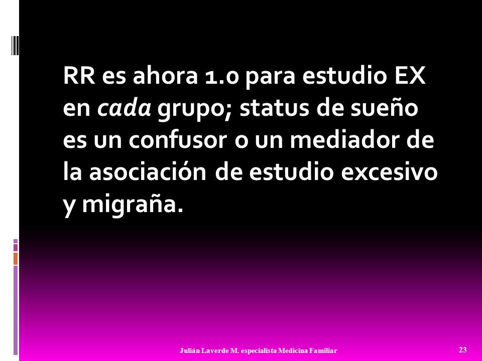 RR es ahora 1.0 para estudio EX en cada grupo; status de sueño es un confusor o un mediador de la asociación de estudio excesivo y migraña.