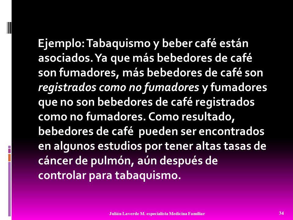 Ejemplo: Tabaquismo y beber café están asociados