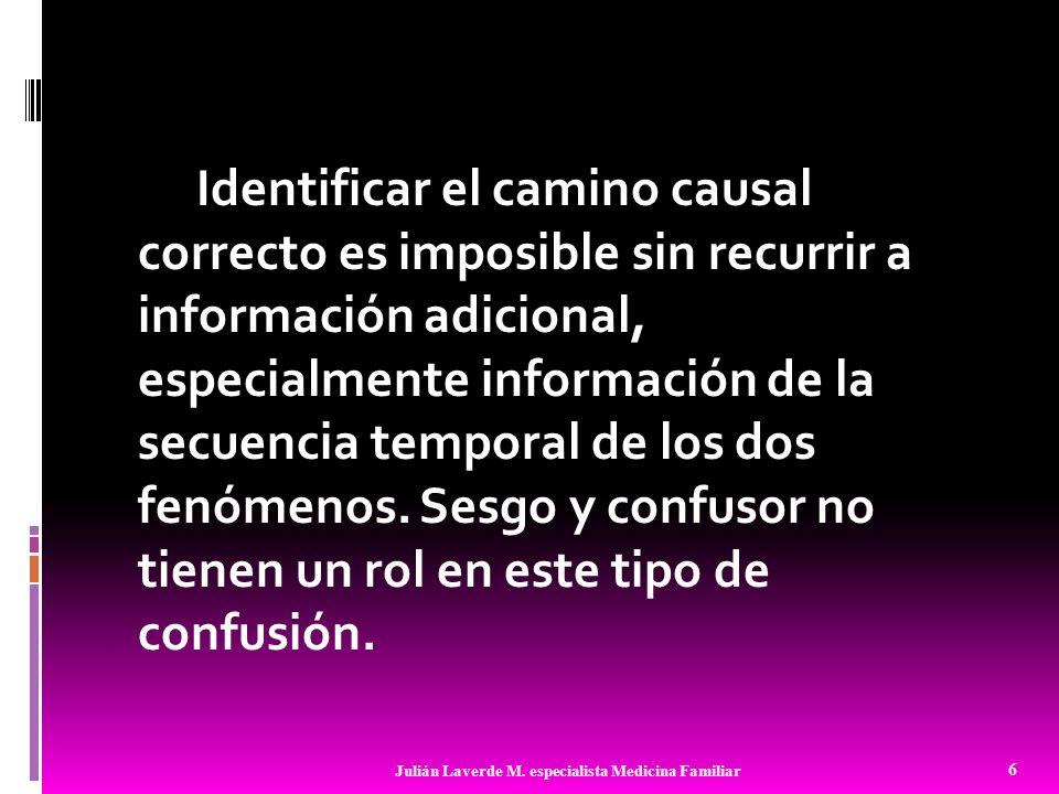 Identificar el camino causal correcto es imposible sin recurrir a información adicional, especialmente información de la secuencia temporal de los dos fenómenos. Sesgo y confusor no tienen un rol en este tipo de confusión.