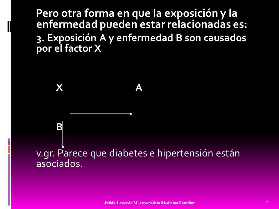 Pero otra forma en que la exposición y la enfermedad pueden estar relacionadas es: