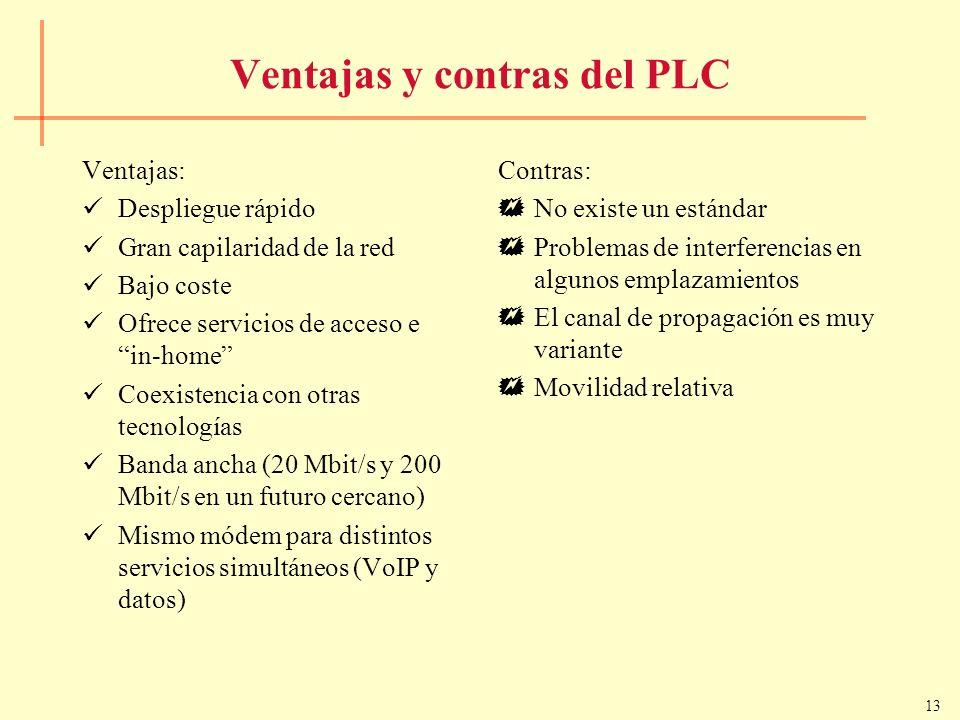Ventajas y contras del PLC
