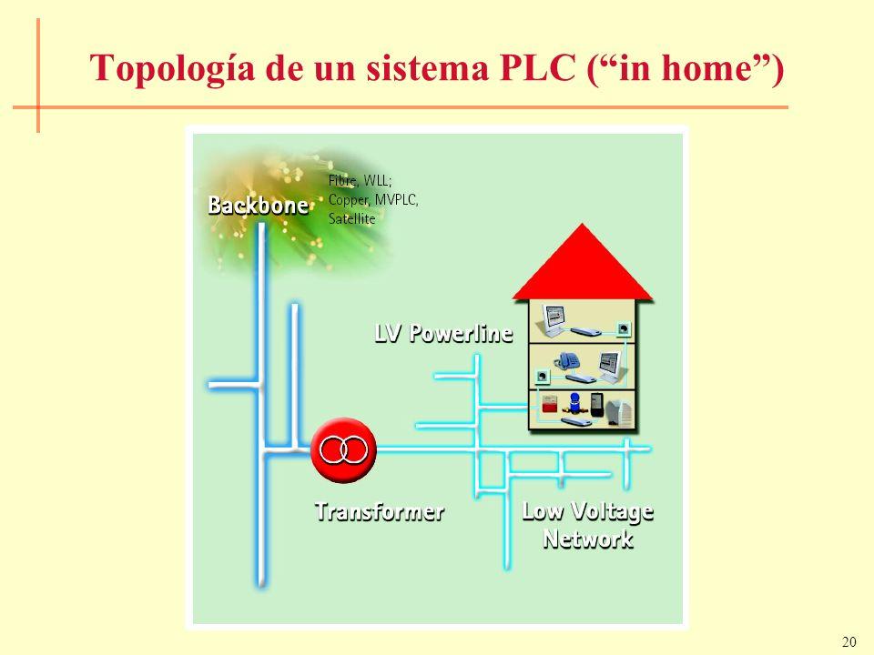 Topología de un sistema PLC ( in home )