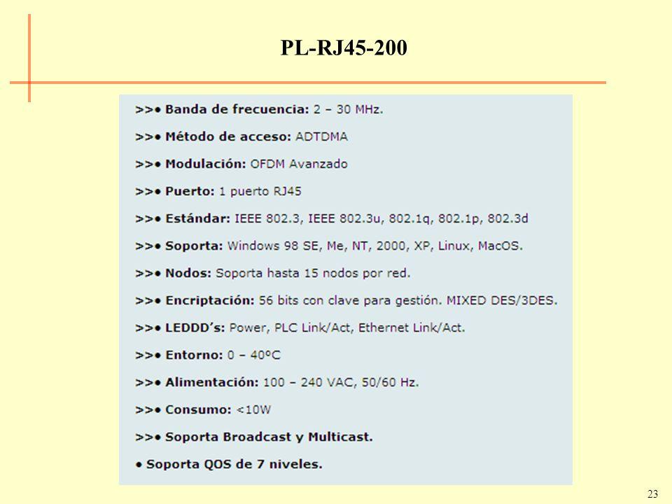 PL-RJ45-200