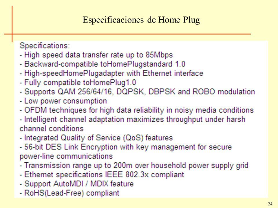 Especificaciones de Home Plug