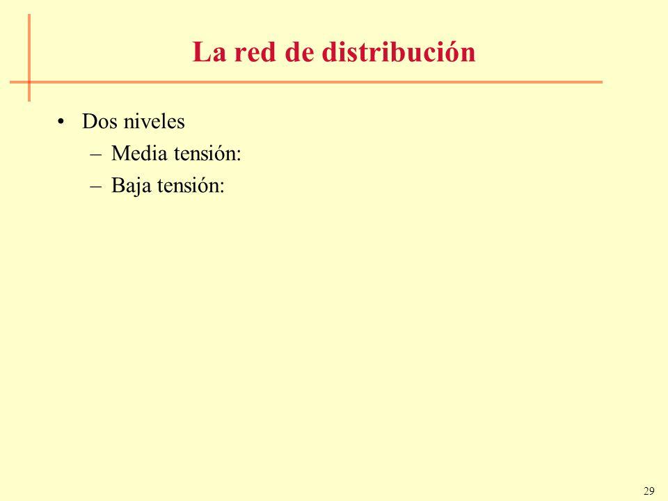 La red de distribución Dos niveles Media tensión: Baja tensión: