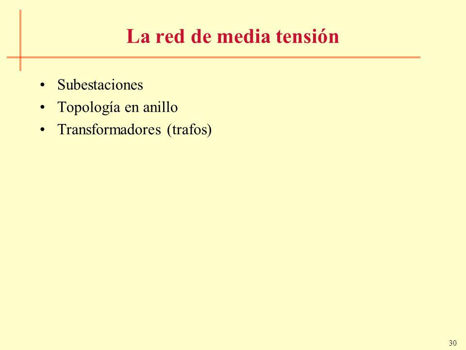 La red de media tensión Subestaciones Topología en anillo