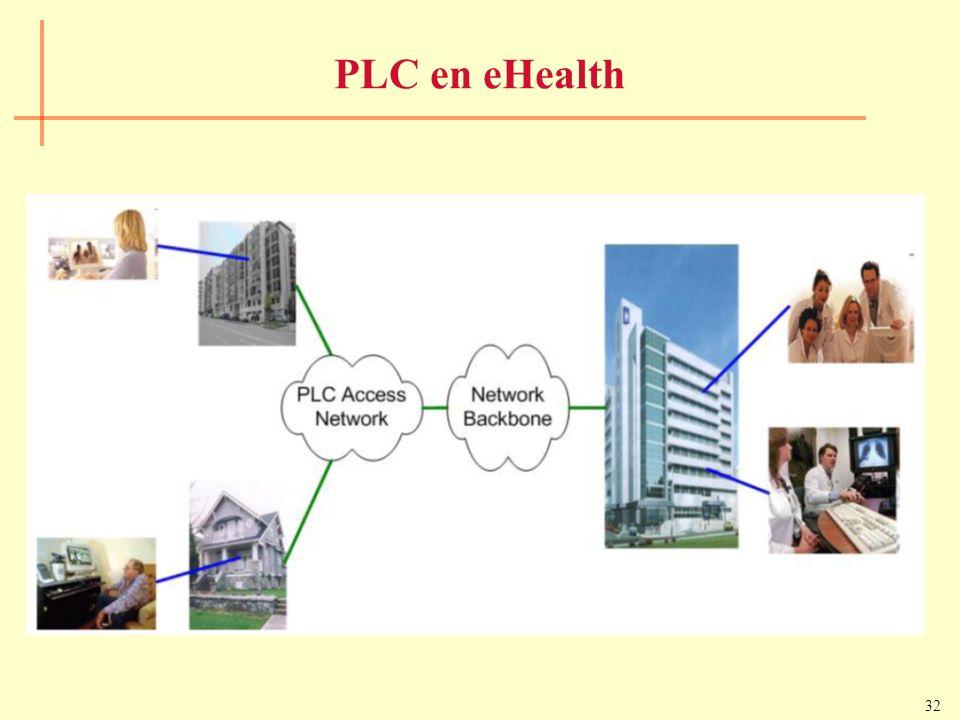 PLC en eHealth