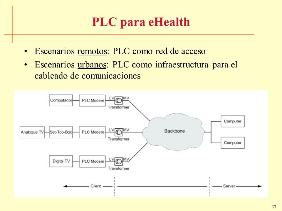 PLC para eHealth Escenarios remotos: PLC como red de acceso