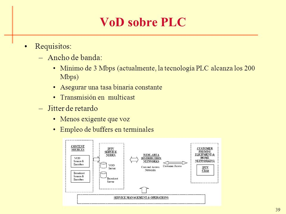 VoD sobre PLC Requisitos: Ancho de banda: Jitter de retardo