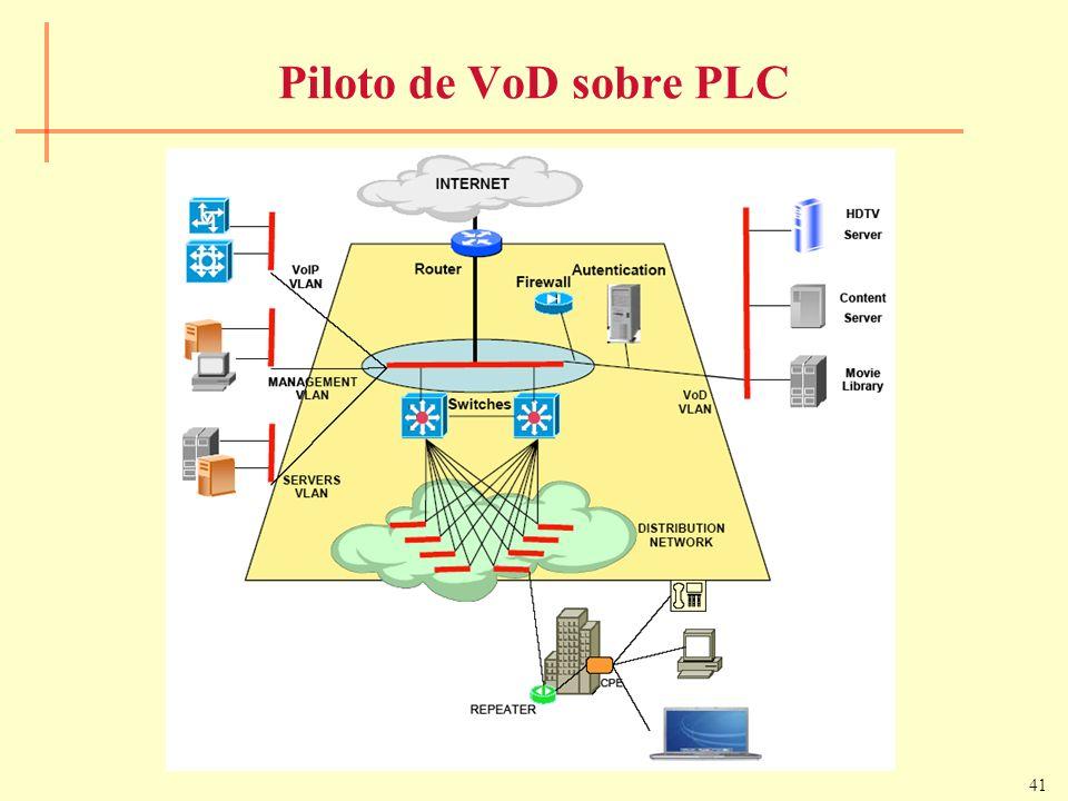 Piloto de VoD sobre PLC