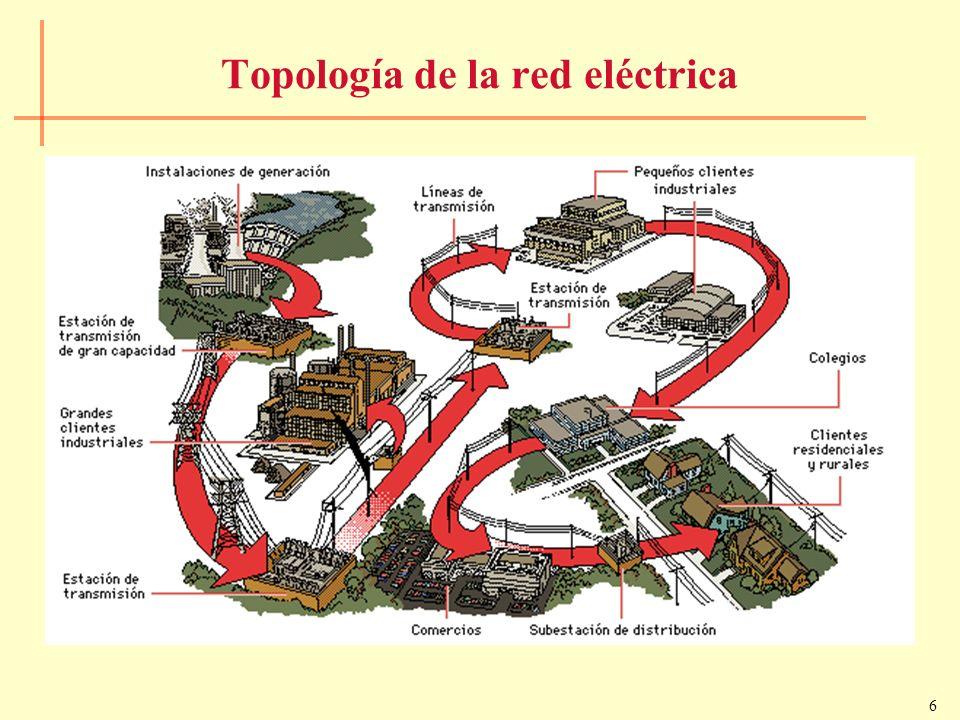 Topología de la red eléctrica