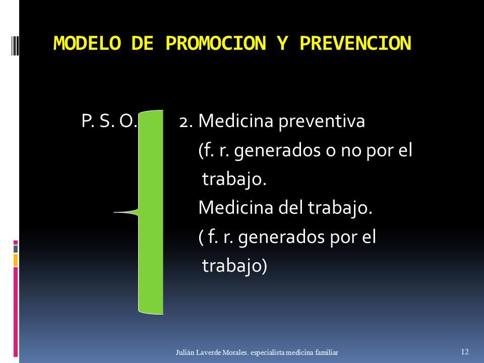 MODELO DE PROMOCION Y PREVENCION