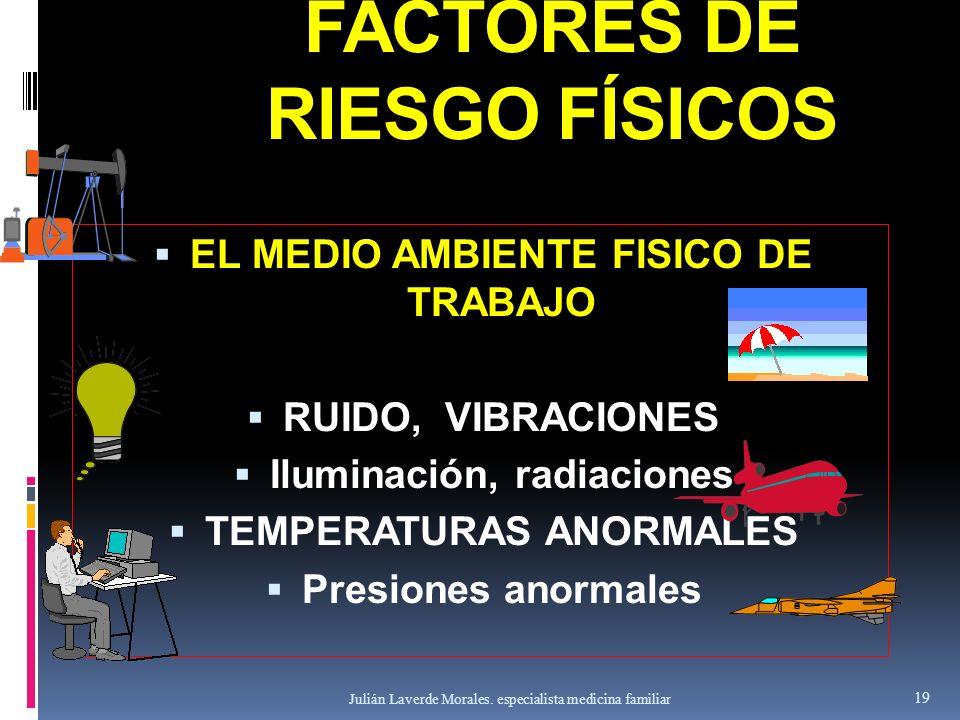 FACTORES DE RIESGO FÍSICOS