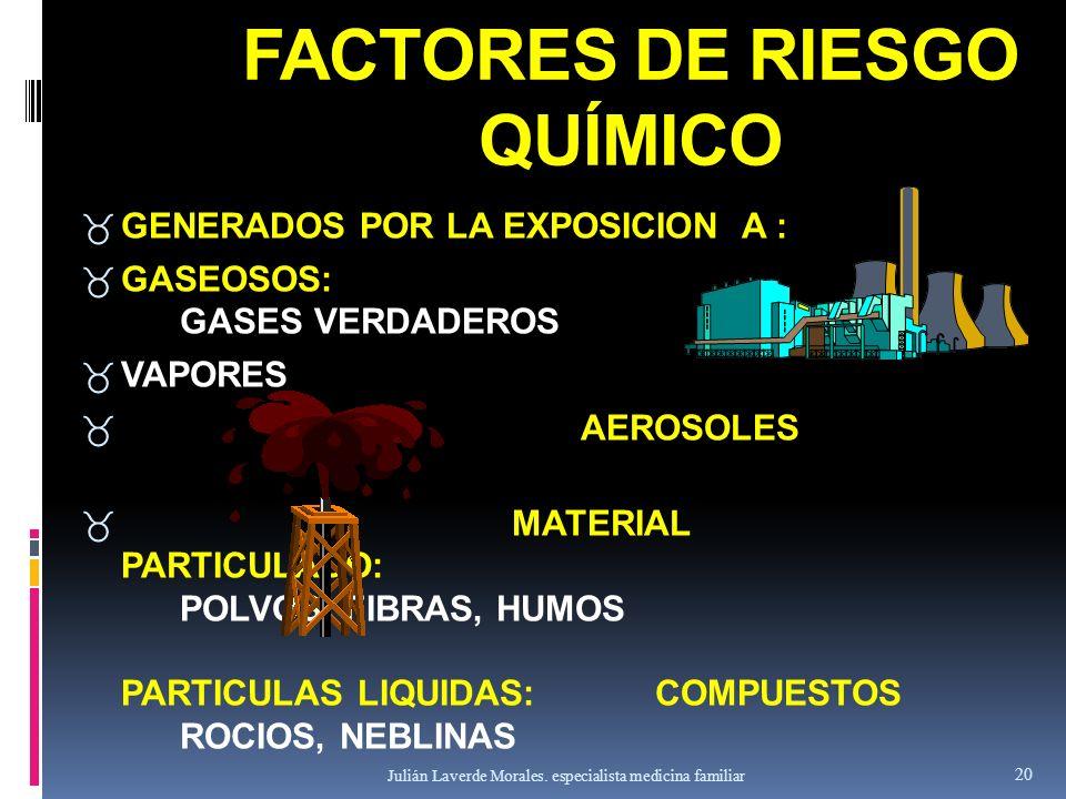 FACTORES DE RIESGO QUÍMICO