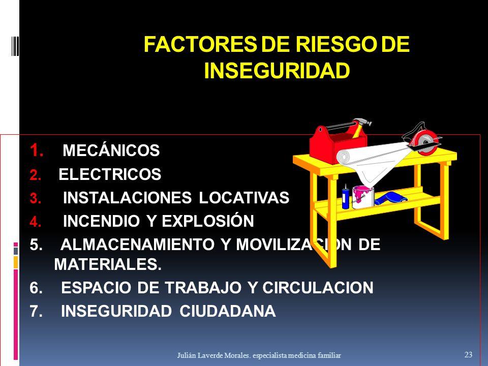 FACTORES DE RIESGO DE INSEGURIDAD