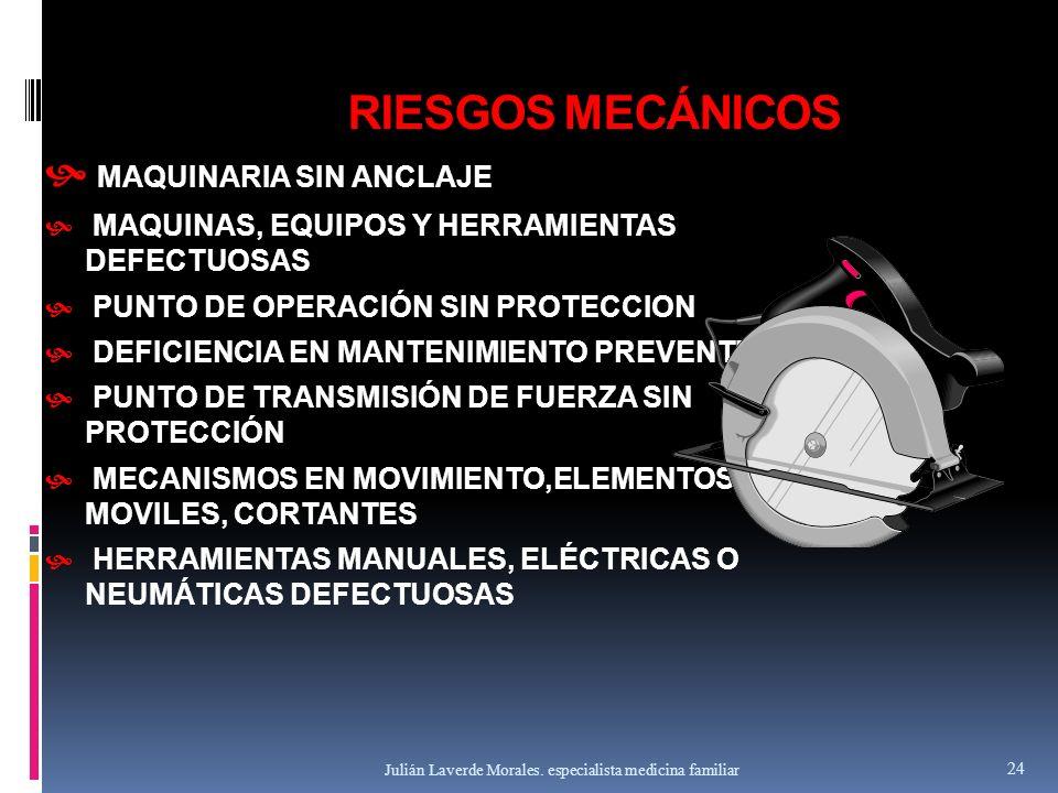 RIESGOS MECÁNICOS MAQUINARIA SIN ANCLAJE