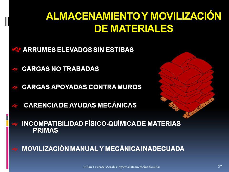 ALMACENAMIENTO Y MOVILIZACIÓN DE MATERIALES