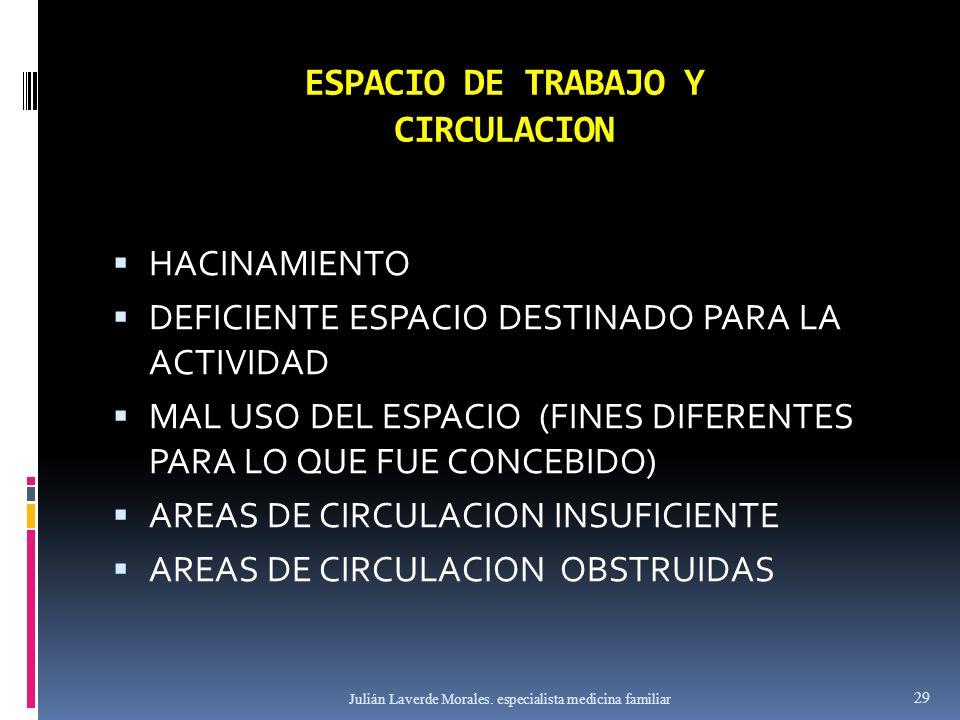 ESPACIO DE TRABAJO Y CIRCULACION