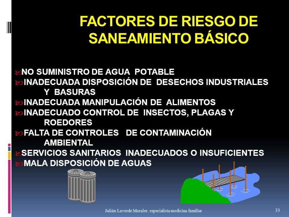 FACTORES DE RIESGO DE SANEAMIENTO BÁSICO