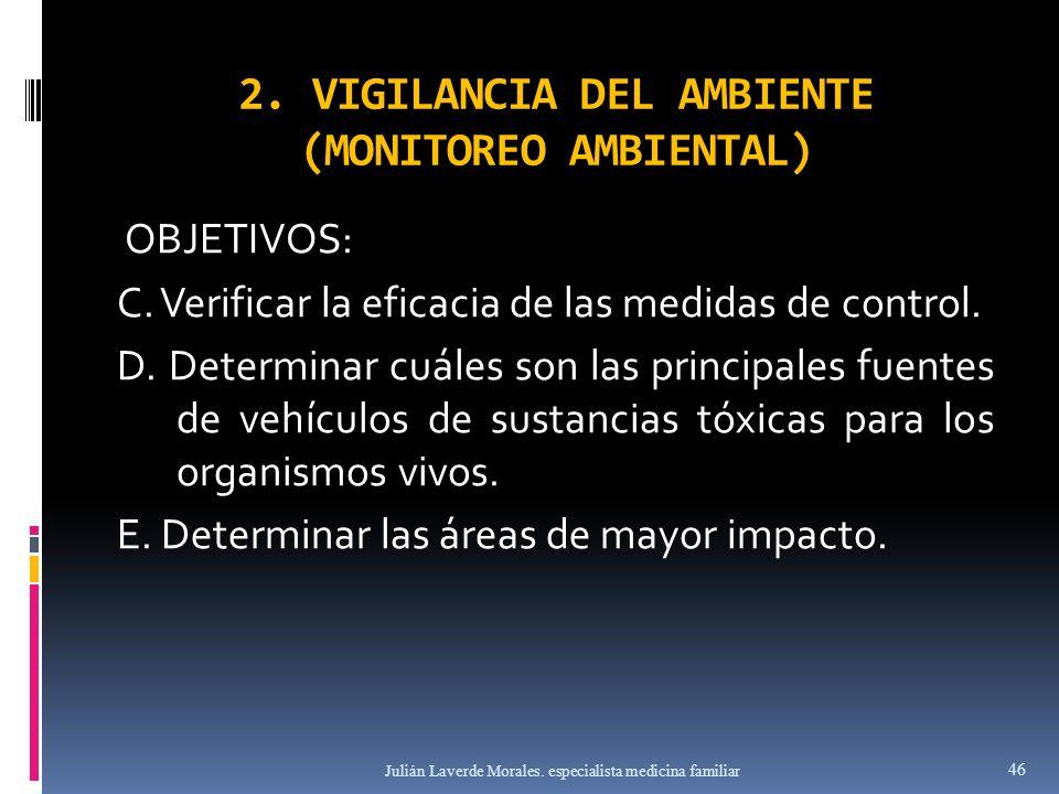 2. VIGILANCIA DEL AMBIENTE (MONITOREO AMBIENTAL)