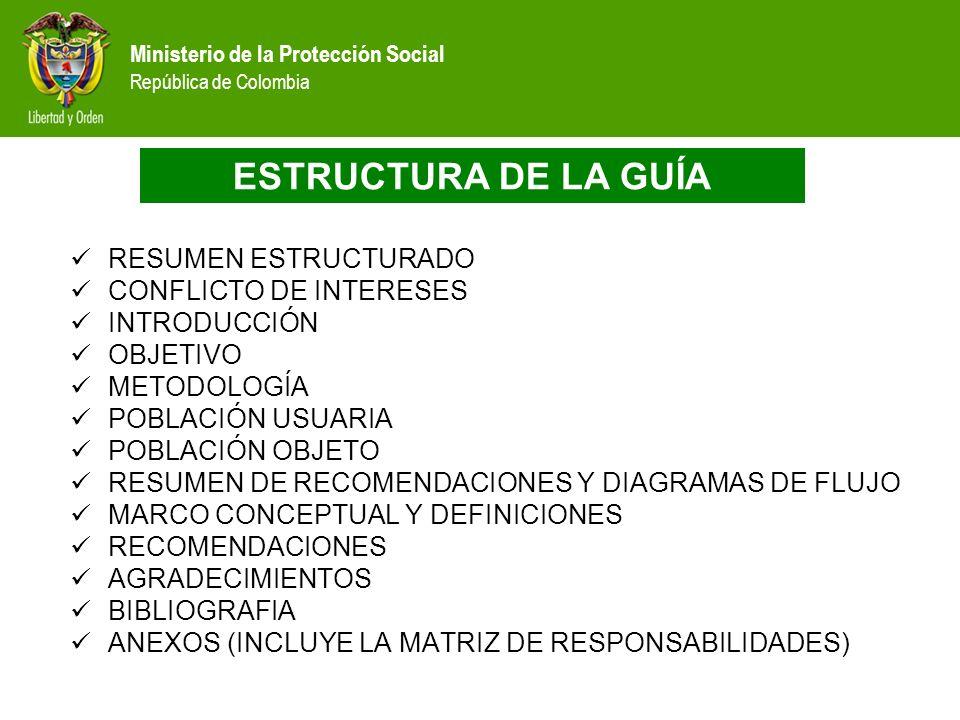 ESTRUCTURA DE LA GUÍA RESUMEN ESTRUCTURADO CONFLICTO DE INTERESES