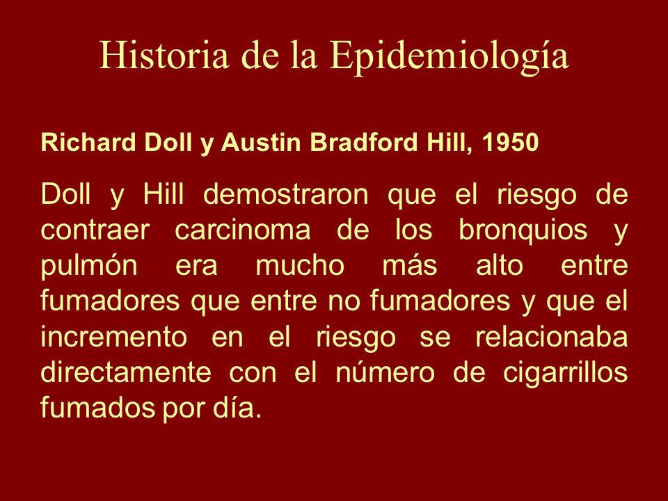 Historia de la Epidemiología