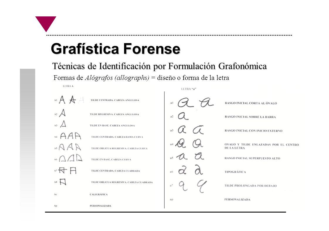 Grafística ForenseTécnicas de Identificación por Formulación Grafonómica.