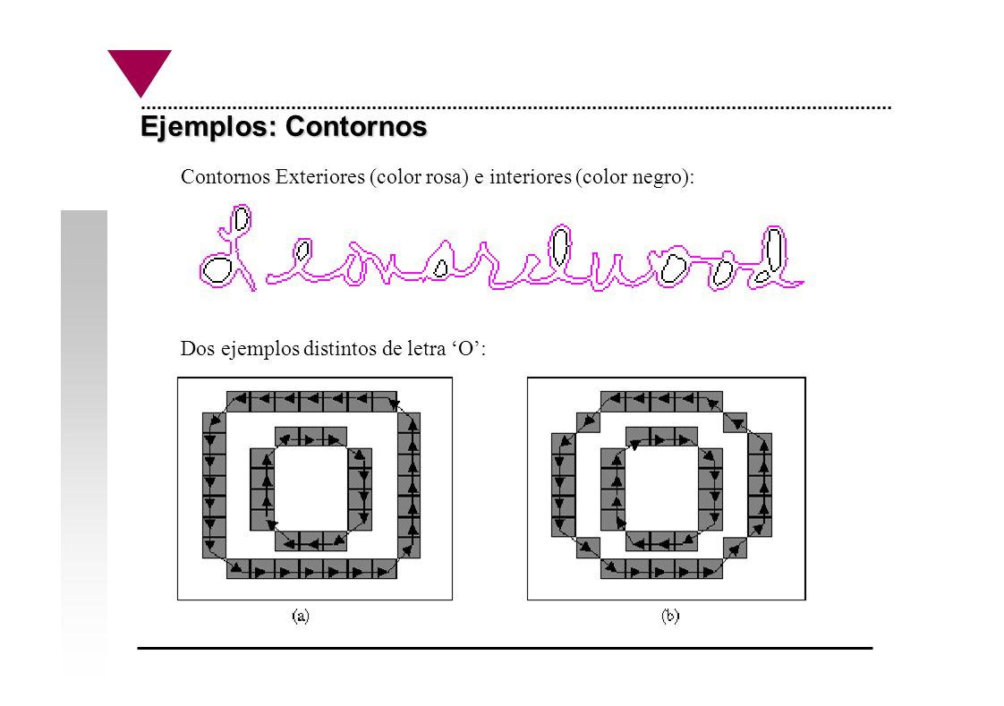 Ejemplos: Contornos Contornos Exteriores (color rosa) e interiores (color negro): Dos ejemplos distintos de letra 'O':