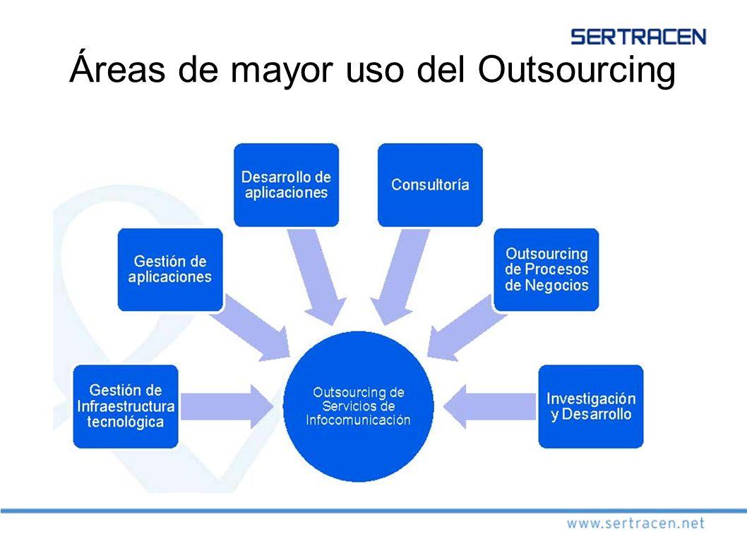 Áreas de mayor uso del Outsourcing