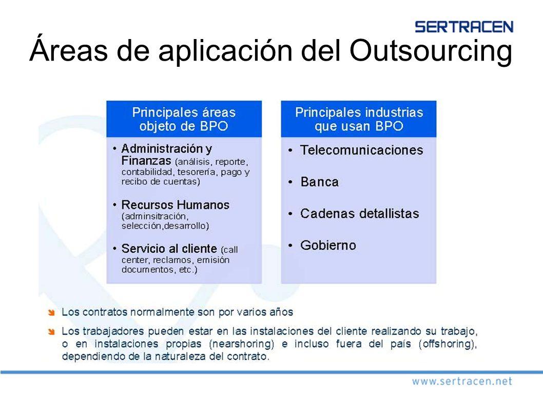 Áreas de aplicación del Outsourcing