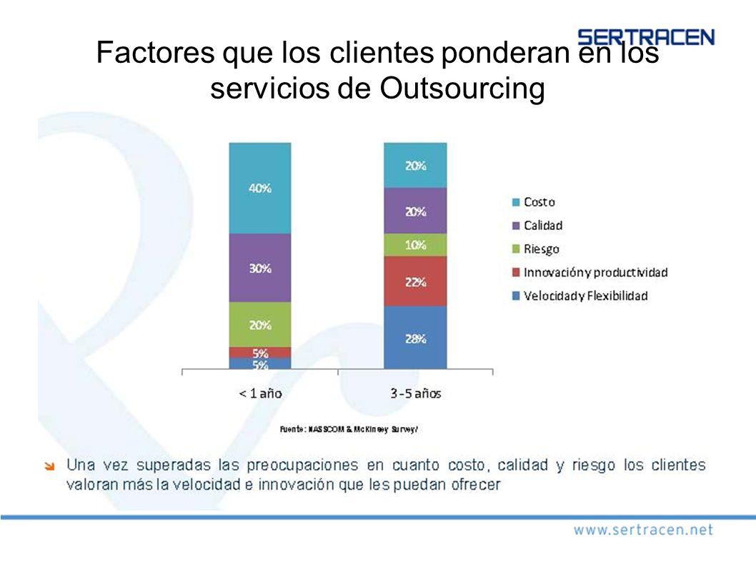 Factores que los clientes ponderan en los servicios de Outsourcing