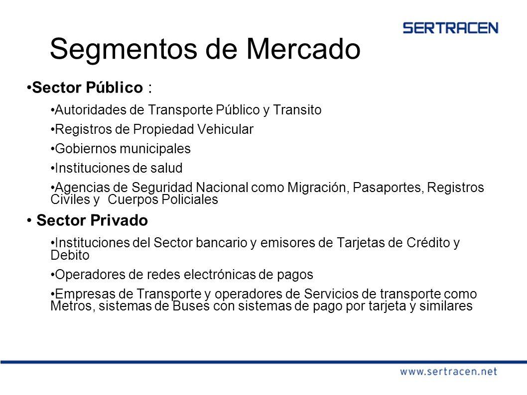Segmentos de Mercado Sector Público : Sector Privado
