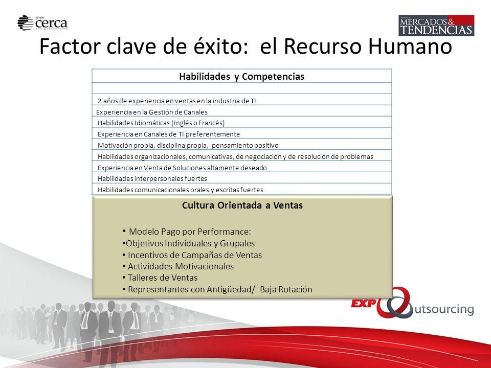 Factor clave de éxito: el Recurso Humano