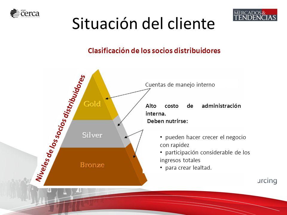 Situación del cliente Clasificación de los socios distribuidores